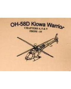 OH-58D Flashcards